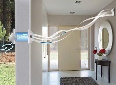 Виды вентиляций в квартире